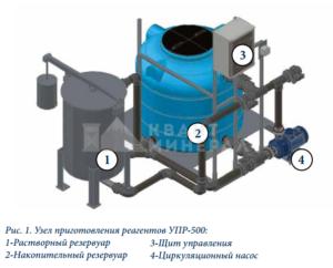 Узел приготовления растворов УПР-500